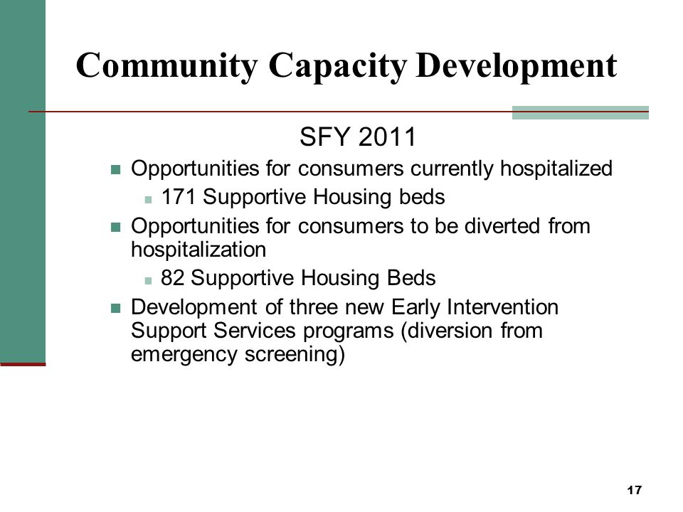 17 Community Capacity Development SFY 2011 Opportunities for consumers currently hospitalized 171 Supportive Housing beds Opportunities for consumers to be diverted from hospitalization 82 Supportive Housing Beds Development of three new Early Intervention Support Services programs (diversion from emergency screening)