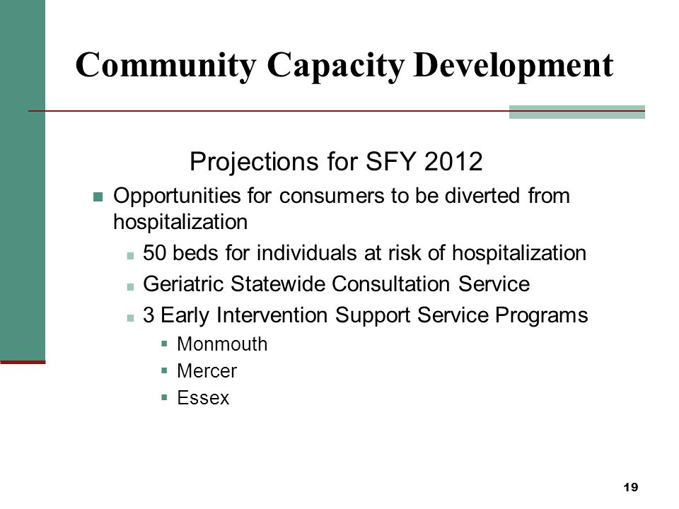 19 Community Capacity Development Projections for SFY 2012 Opportunities for consumers to be diverted from hospitalization 50 beds for individuals at risk of hospitalization Geriatric Statewide Consultation Service 3 Early Intervention Support Service Programs Monmouth Mercer Essex