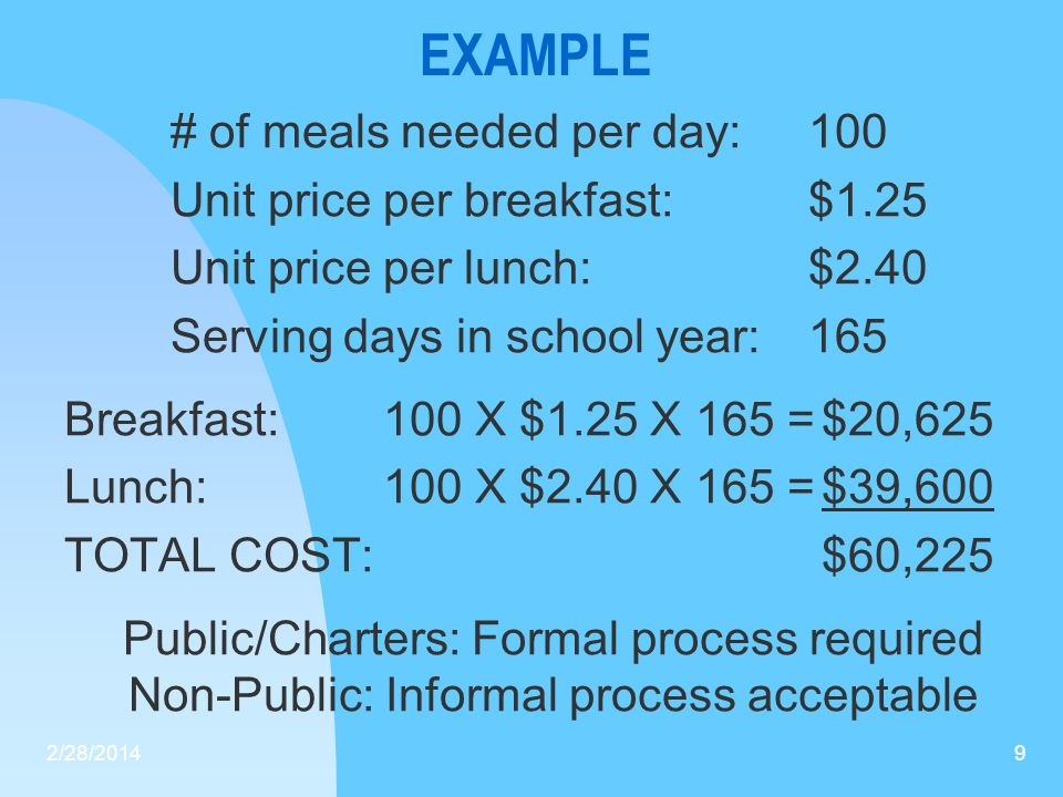 EXAMPLE # of meals needed per day:100 Unit price per breakfast:$1.25 Unit price per lunch:$2.40 Serving days in school year:165 Breakfast:100 X $1.25