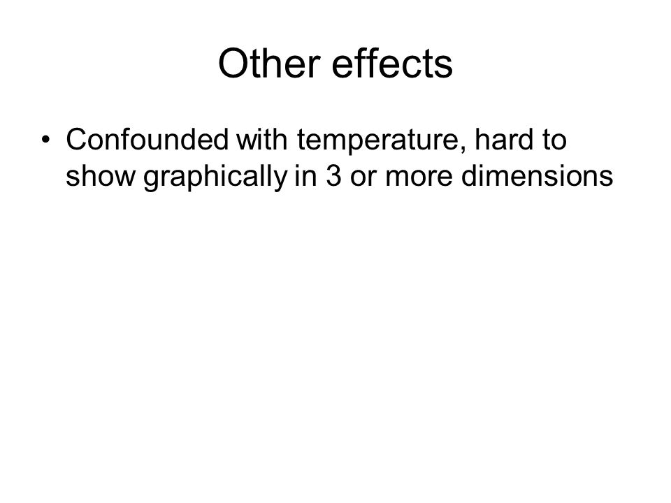Other effects Confounded with temperature, hard to show graphically in 3 or more dimensions