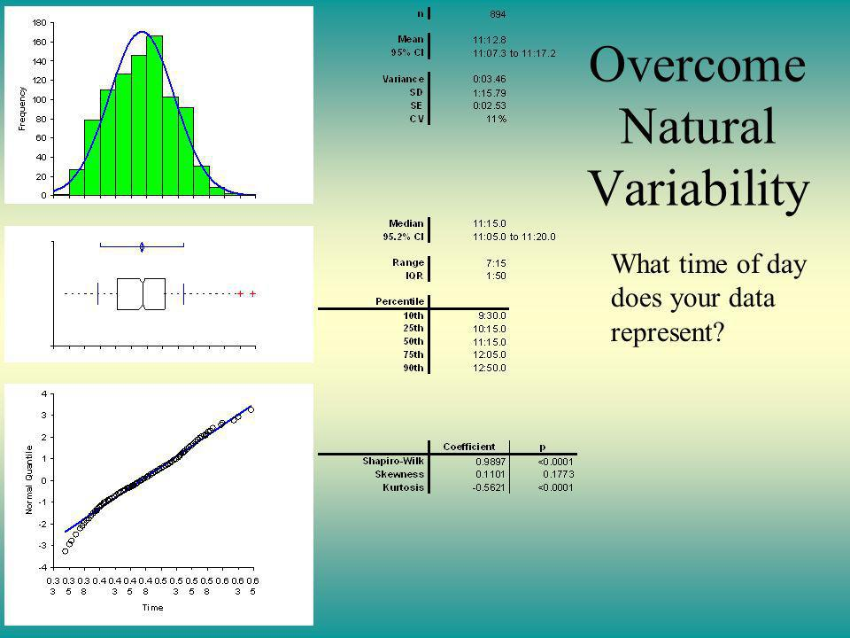 Overcome Natural Variability What time of day does your data represent?