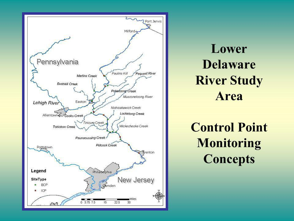 Lower Delaware River Study Area Control Point Monitoring Concepts