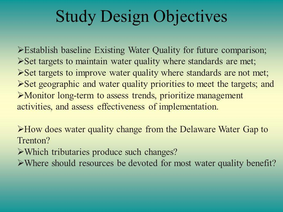 Study Design Objectives Establish baseline Existing Water Quality for future comparison; Set targets to maintain water quality where standards are met; Set targets to improve water quality where standards are not met; Set geographic and water quality priorities to meet the targets; and Monitor long-term to assess trends, prioritize management activities, and assess effectiveness of implementation.