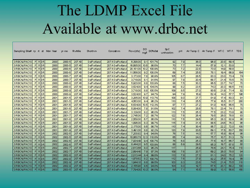 The LDMP Excel File Available at