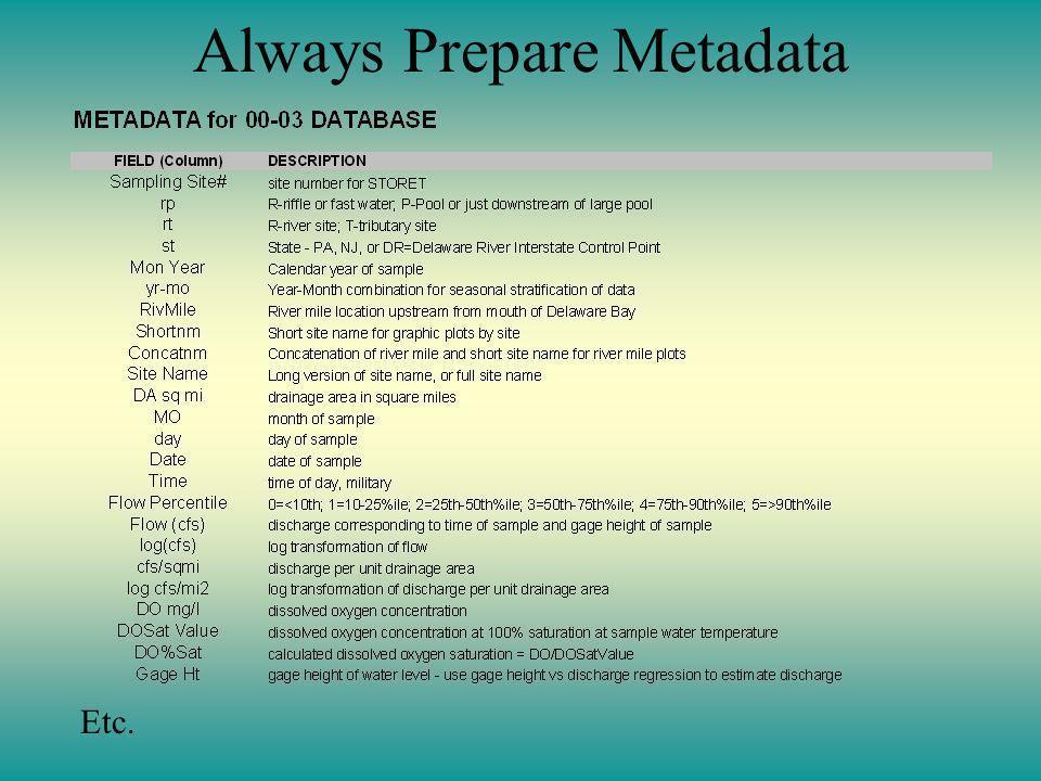 Means or Medians.