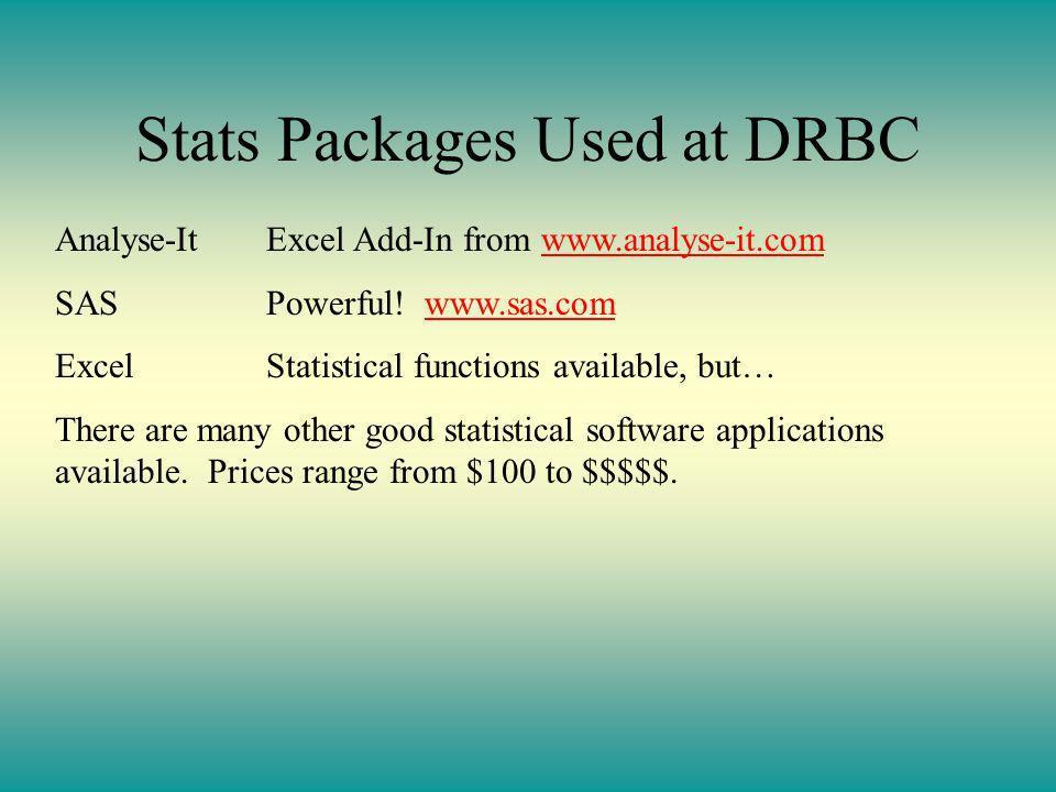 Presentation of Data – Graphs All Data Plot