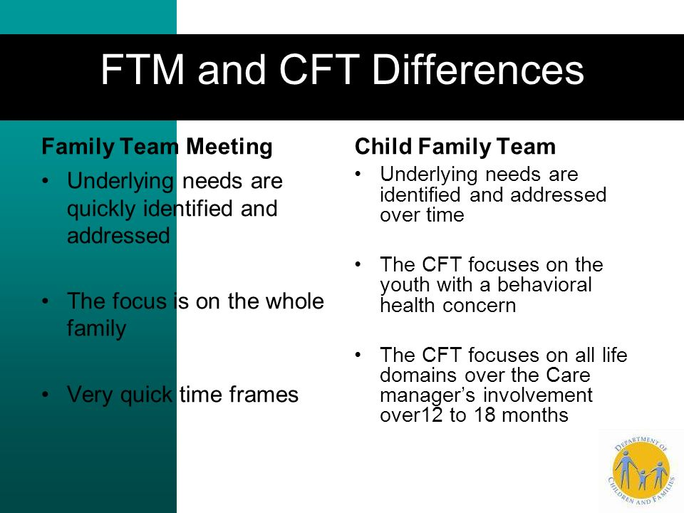 FTM and CFT Differences Family Team Meeting Underlying needs are quickly identified and addressed The focus is on the whole family Very quick time frames Child Family Team Underlying needs are identified and addressed over time The CFT focuses on the youth with a behavioral health concern The CFT focuses on all life domains over the Care managers involvement over12 to 18 months
