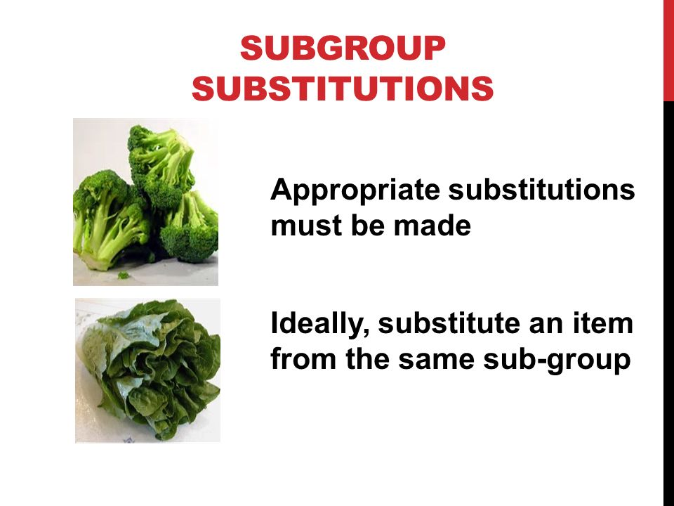 Appropriate substitutions must be made Ideally, substitute an item from the same sub-group SUBGROUP SUBSTITUTIONS