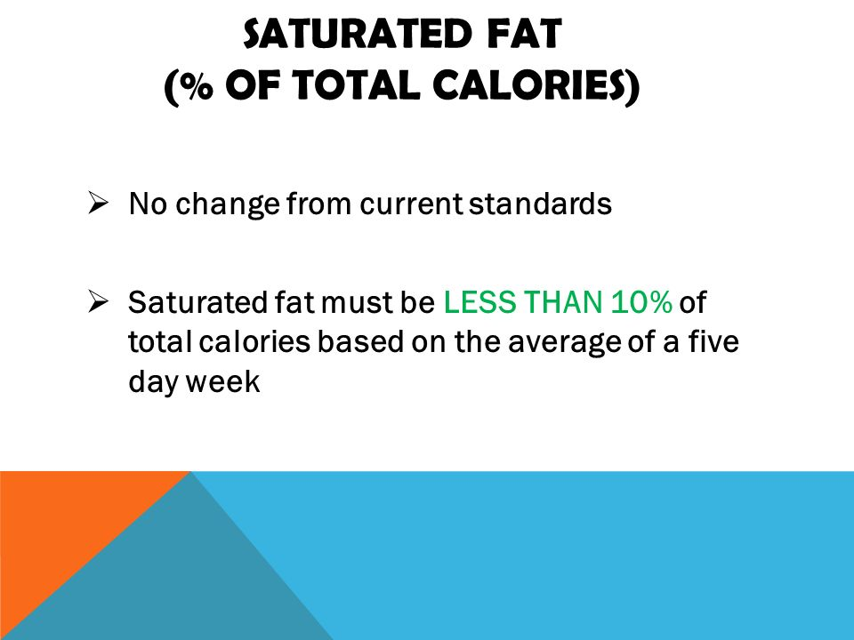 SATURATED FAT (% OF TOTAL CALORIES) No change from current standards Saturated fat must be LESS THAN 10% of total calories based on the average of a f