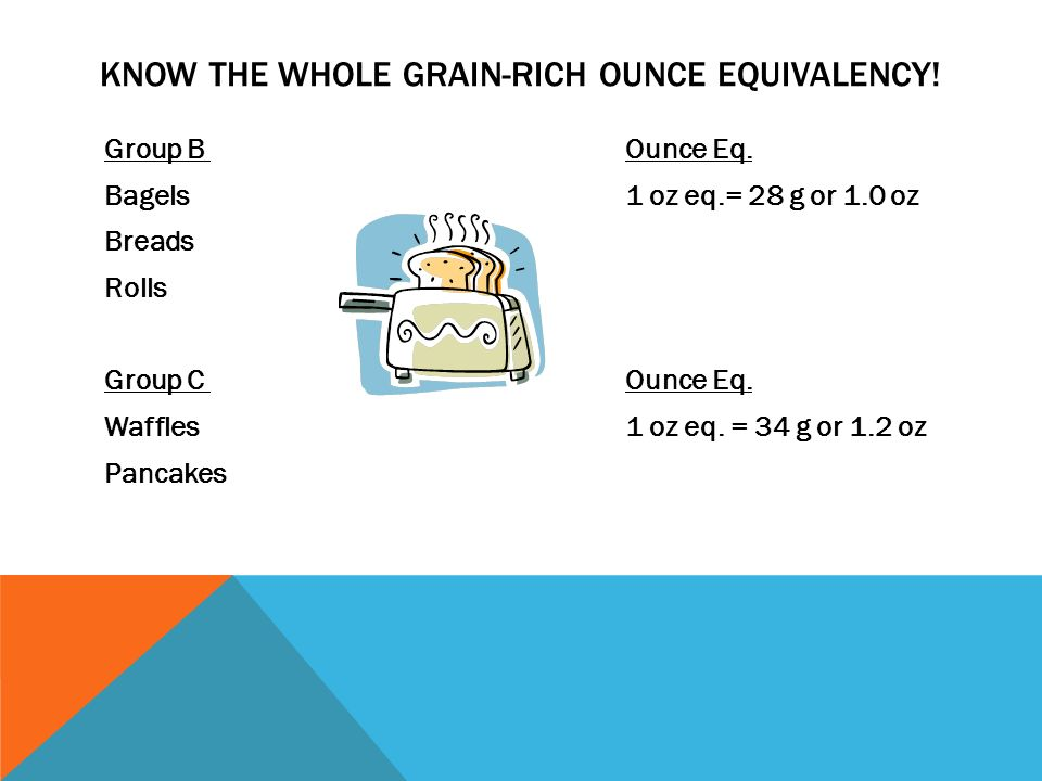 KNOW THE WHOLE GRAIN-RICH OUNCE EQUIVALENCY. Group B Ounce Eq.