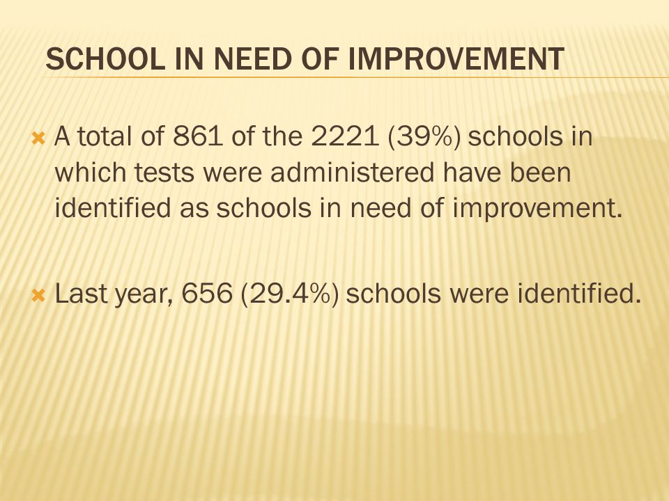 258 schools were newly identified 33 schools have been removed from the improvement list because they made Adequate Yearly Progress (AYP) for two consecutive years in all areas for which they were identified.