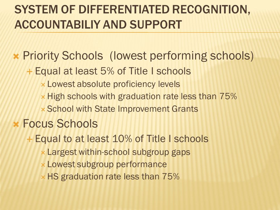 Reward schools Highest performance Highest achievement for all students and subgroups Proficiency and graduation rate High progress Demonstrating remarkable progress Measured by Student Growth Percentile Statewide recognition and monetary rewards DIFFERENTIATED SYSTEM CONT.