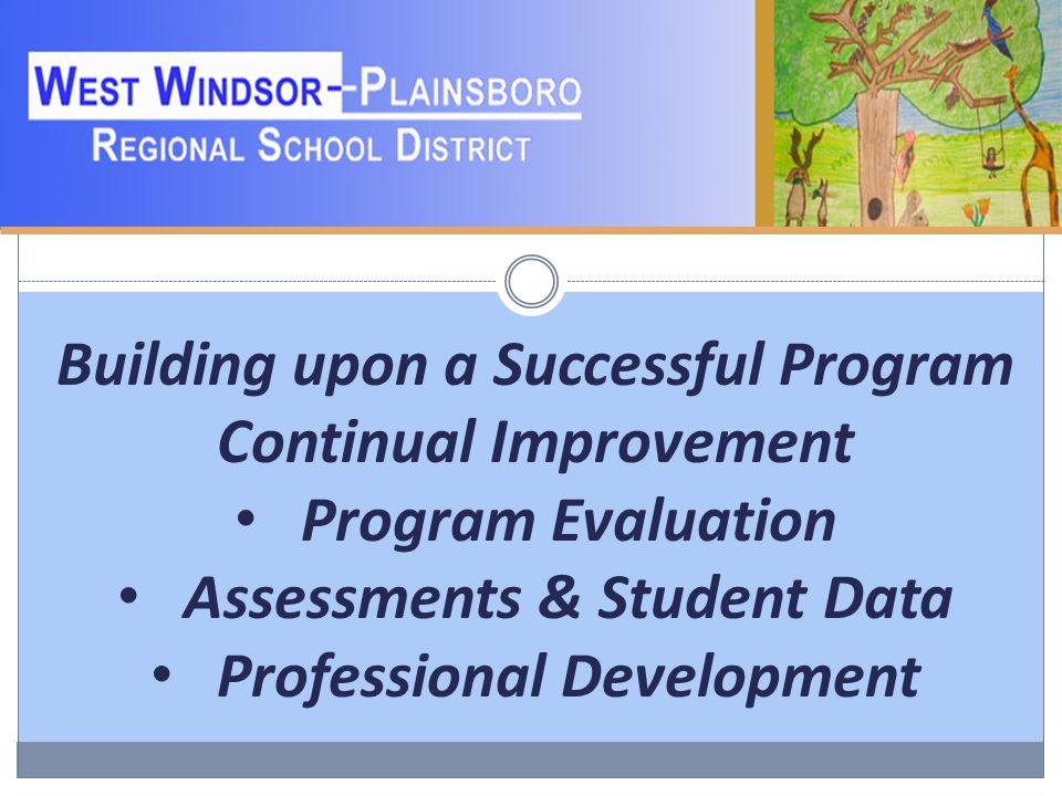 Building upon a Successful Program Continual Improvement Program Evaluation Assessments & Student Data Professional Development