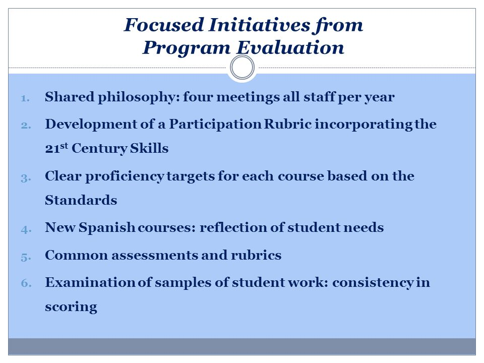 Focused Initiatives from Program Evaluation 1. Shared philosophy: four meetings all staff per year 2. Development of a Participation Rubric incorporat