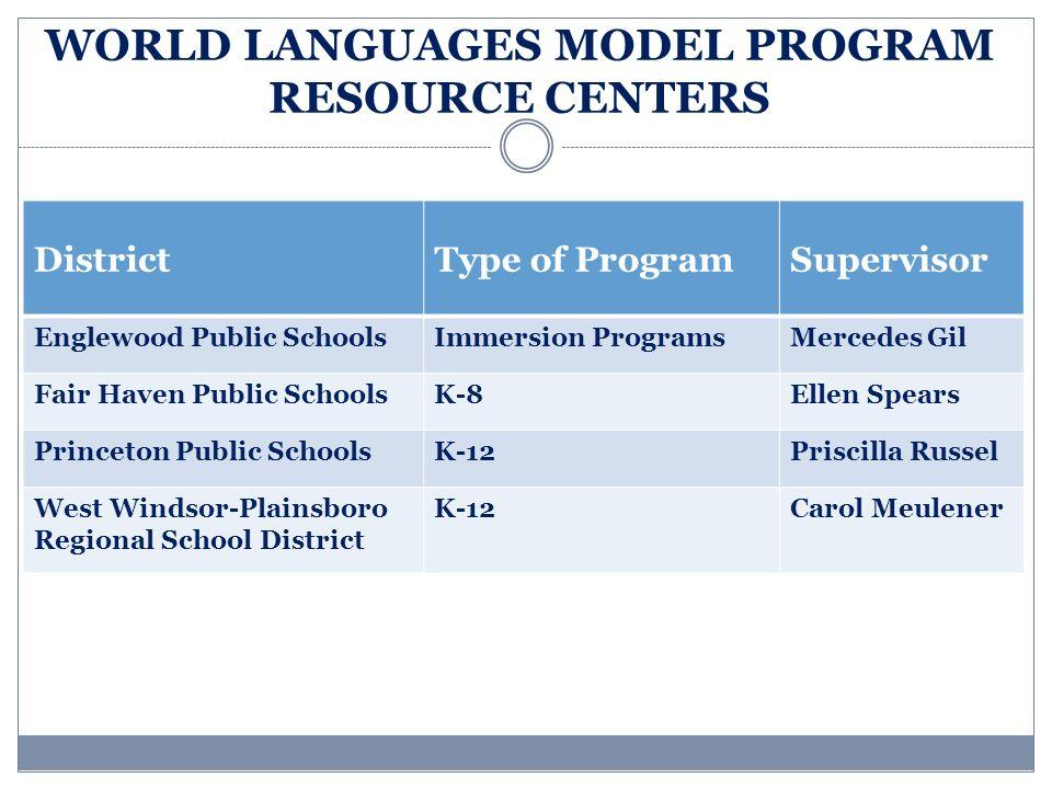 WORLD LANGUAGES MODEL PROGRAM RESOURCE CENTERS DistrictType of ProgramSupervisor Englewood Public SchoolsImmersion ProgramsMercedes Gil Fair Haven Pub