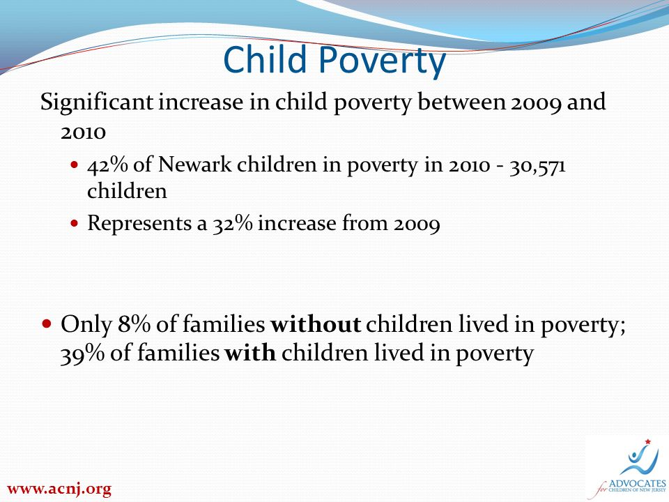 Child Poverty Significant increase in child poverty between 2009 and 2010 42% of Newark children in poverty in 2010 - 30,571 children Represents a 32% increase from 2009 Only 8% of families without children lived in poverty; 39% of families with children lived in poverty www.acnj.org