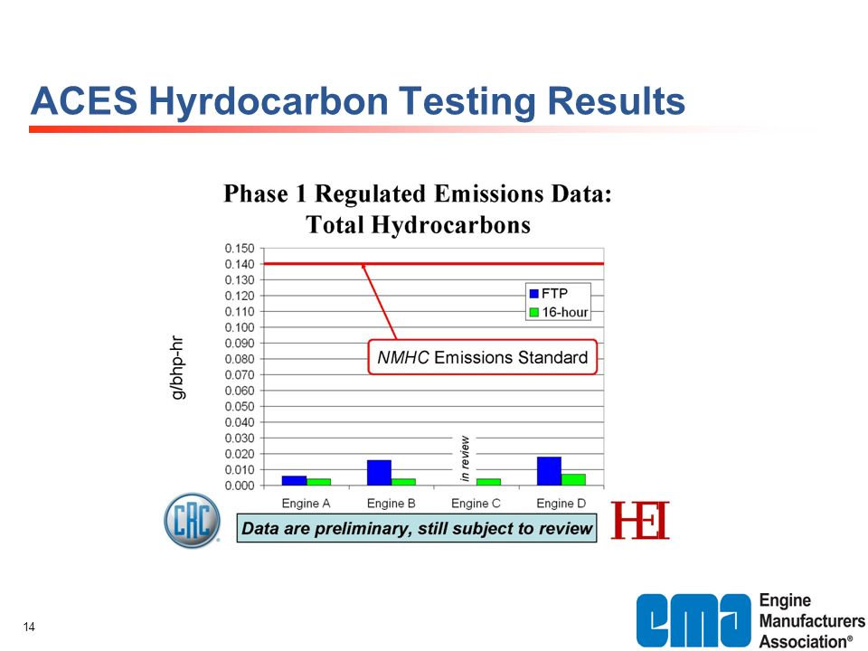 ACES Hyrdocarbon Testing Results 14