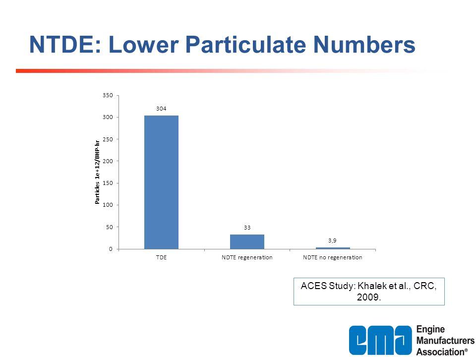 NTDE: Lower Particulate Numbers ACES Study: Khalek et al., CRC, 2009.
