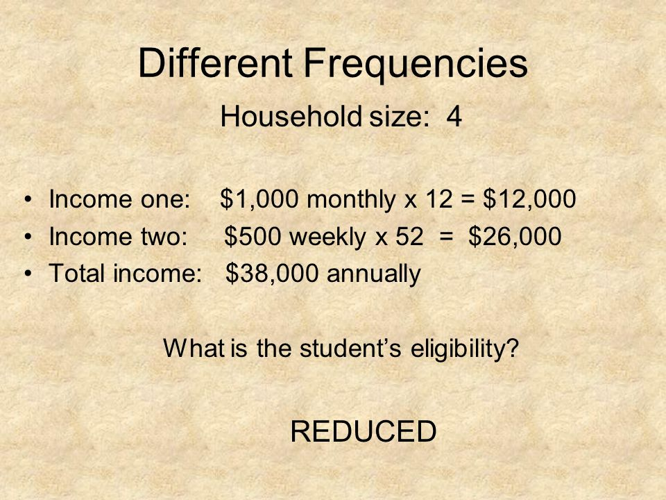 Different Frequencies Household size: 4 Income one: $1,000 monthly x 12 = $12,000 Income two: $500 weekly x 52 = $26,000 Total income: $38,000 annuall
