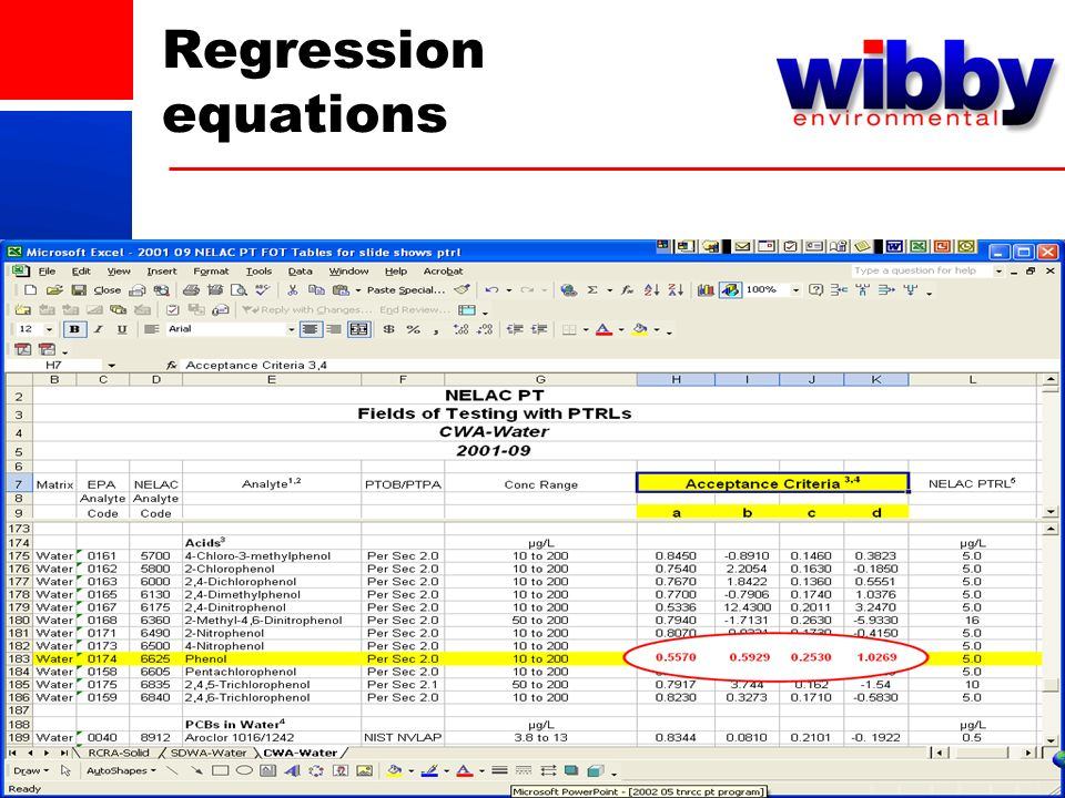 Regression equations