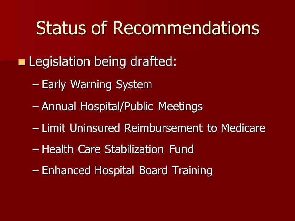 Status of Recommendations Legislation being drafted: Legislation being drafted: –Early Warning System –Annual Hospital/Public Meetings –Limit Uninsured Reimbursement to Medicare –Health Care Stabilization Fund –Enhanced Hospital Board Training