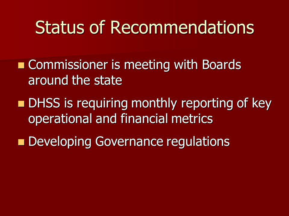 Status of Recommendations Commissioner is meeting with Boards around the state Commissioner is meeting with Boards around the state DHSS is requiring monthly reporting of key operational and financial metrics DHSS is requiring monthly reporting of key operational and financial metrics Developing Governance regulations Developing Governance regulations