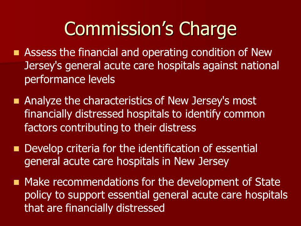 Commissions Findings Overview of Market: NJ Hospitals are in poor financial health NJ Hospitals are in poor financial health Services (ICU, surgery physician visits) are utilized at rates much higher than the national average Services (ICU, surgery physician visits) are utilized at rates much higher than the national average Nationally Hospital margins are improving but not in NJ Nationally Hospital margins are improving but not in NJ Without changes in practice patterns and reimbursement more closures are coming Without changes in practice patterns and reimbursement more closures are coming