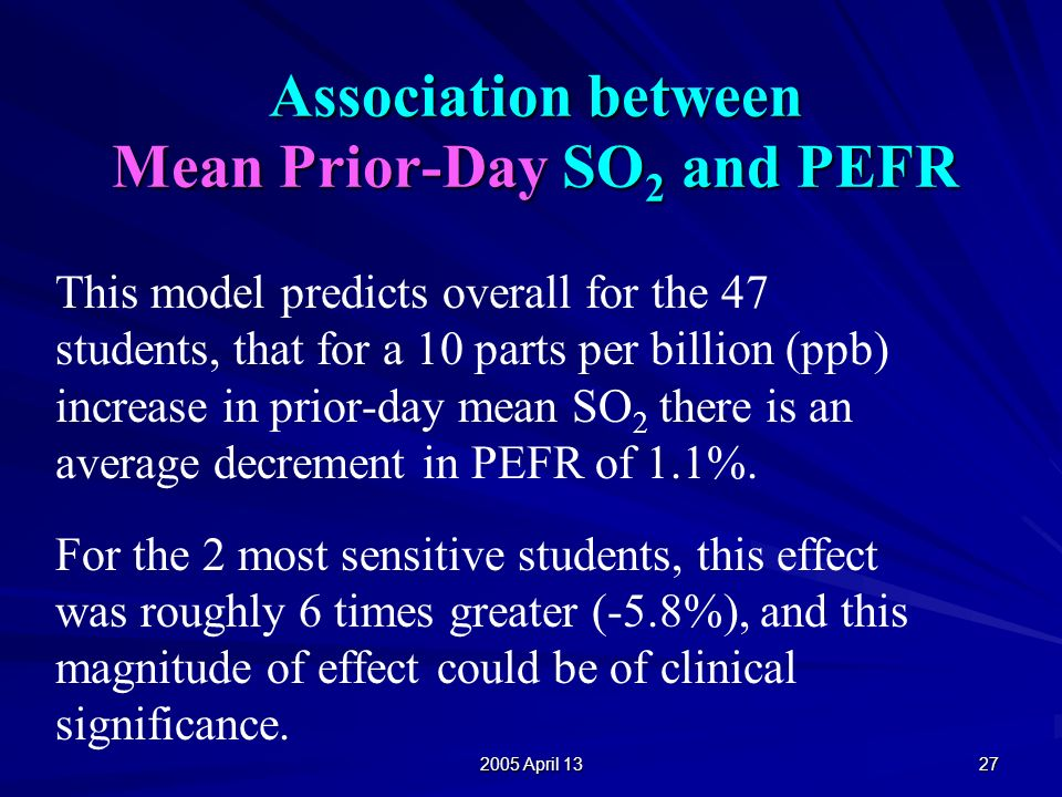 2005 April 13 27 Association between Mean Prior-Day SO 2 and PEFR This model predicts overall for the 47 students, that for a 10 parts per billion (ppb) increase in prior-day mean SO 2 there is an average decrement in PEFR of 1.1%.