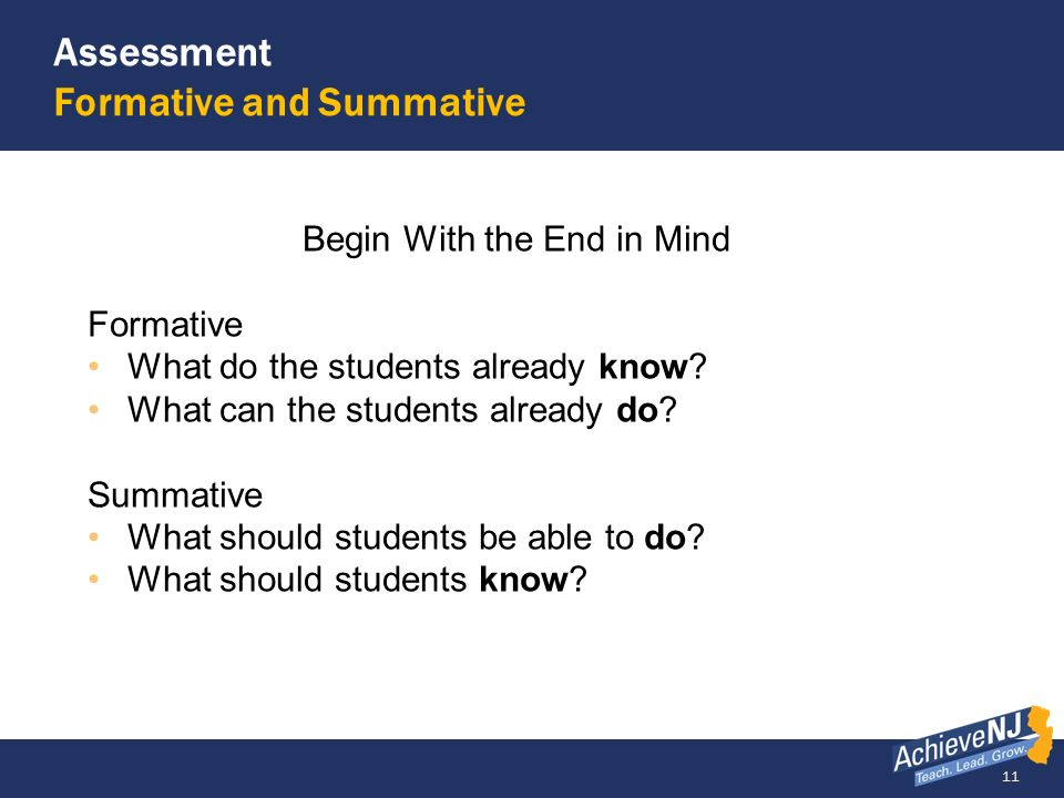 11 Assessment Formative and Summative Begin With the End in Mind Formative What do the students already know? What can the students already do? Summat