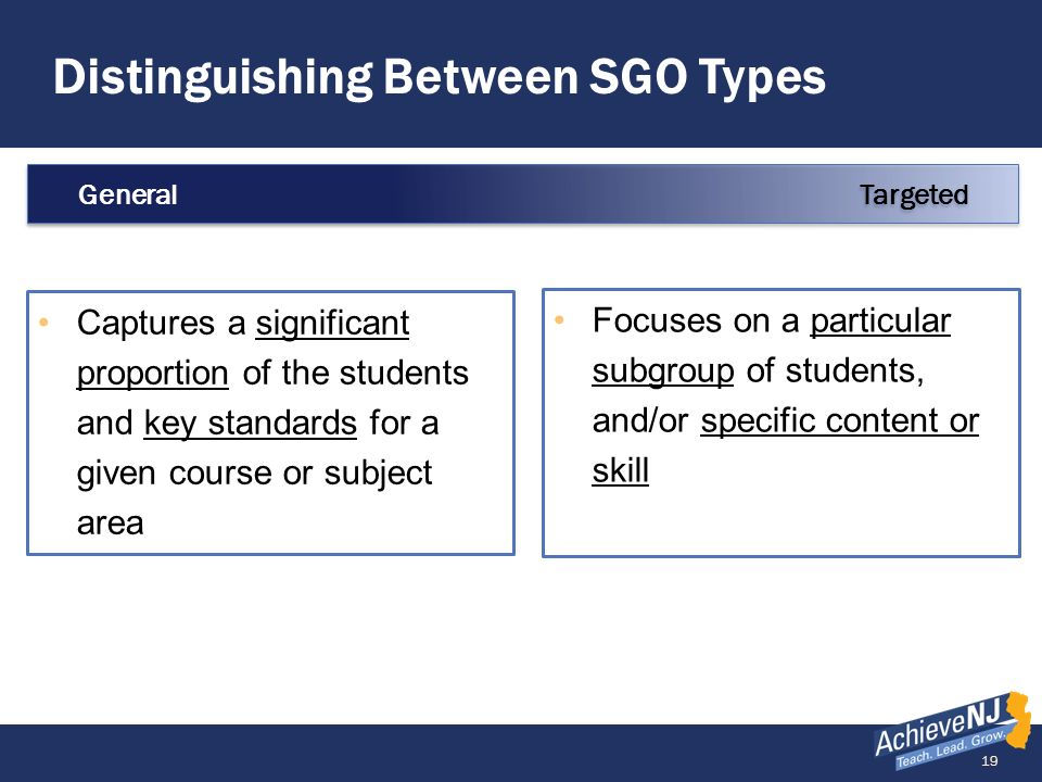19 Distinguishing Between SGO Types GeneralTargeted Captures a significant proportion of the students and key standards for a given course or subject