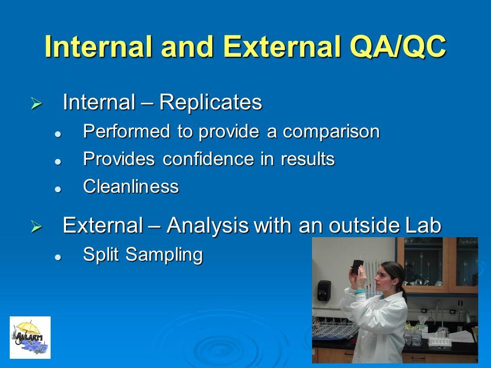 Internal and External QA/QC Internal – Replicates Internal – Replicates Performed to provide a comparison Performed to provide a comparison Provides c