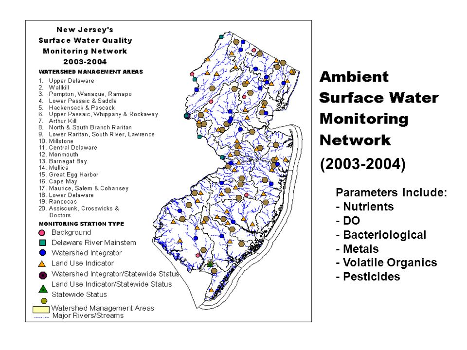 Ambient Lake Monitoring Network Designed to provide the water quality data necessary to assess ecological health.