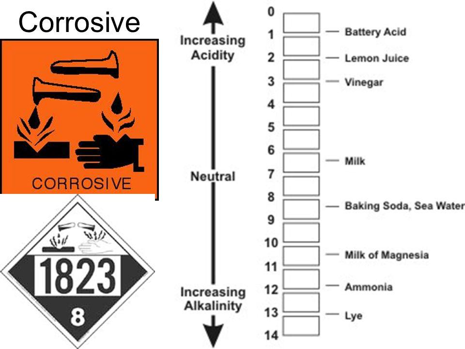 27 Corrosive