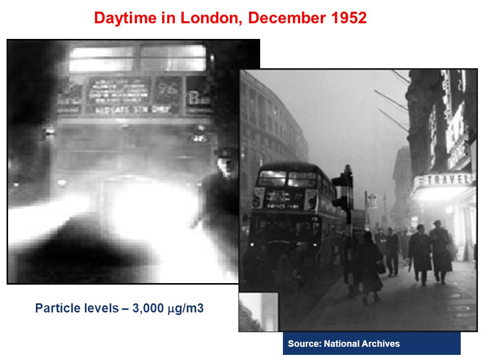 2.0 - 1.5 - 1.0 - 0.5 - Smoke and sulphur dioxide, mg/m 3 November December 15 20 25 30 5 10 15 20 - 1000 - 900 - 800 - 700 - 600 - 500 - 400 - 300 - 200 - 100 Deaths per diem Greater London, 1952 Smoke Sulphur dioxide Deaths mg/m 3 not ug/m 3
