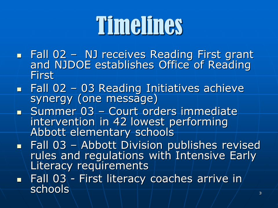 14 Curriculum 6 Key areas that must be aligned 6 Key areas that must be aligned NJCCCSNJCCCS Thematic organizationThematic organization CRP (Comprehensive Reading Program) and other materials and supplies (e.g., classroom library) must be mappedCRP (Comprehensive Reading Program) and other materials and supplies (e.g., classroom library) must be mapped Strategies and TechniquesStrategies and Techniques Assessment (benchmarks)Assessment (benchmarks) Compensatory and Supplemental programsCompensatory and Supplemental programs