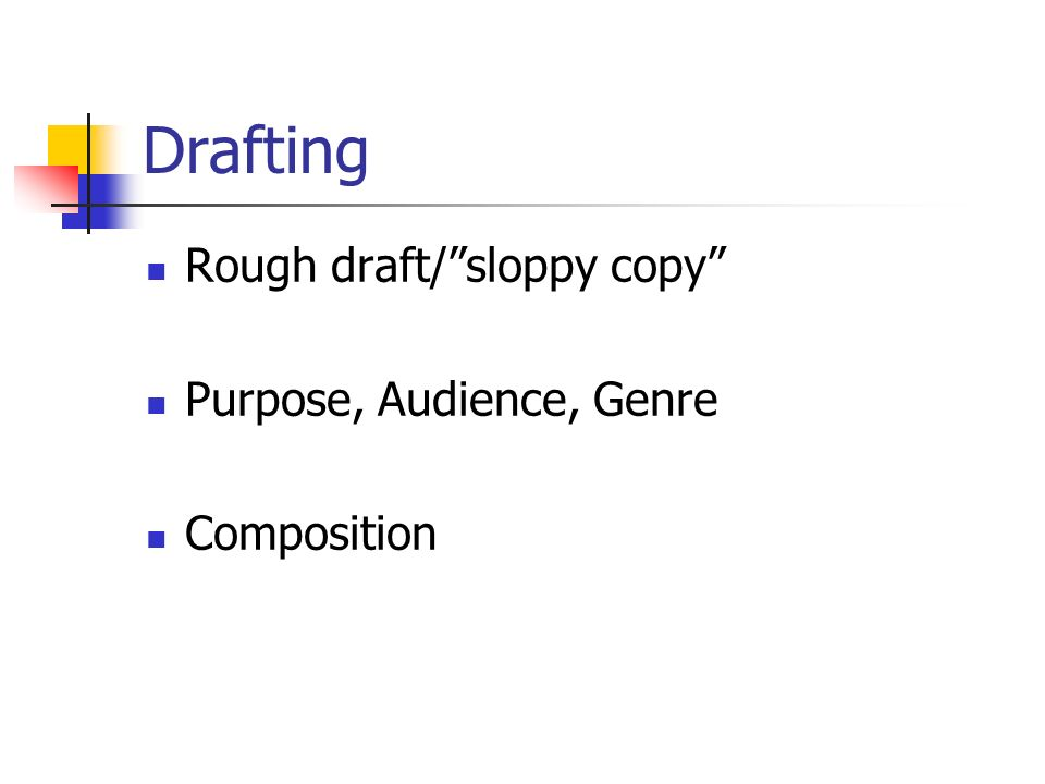 Drafting Rough draft/sloppy copy Purpose, Audience, Genre Composition