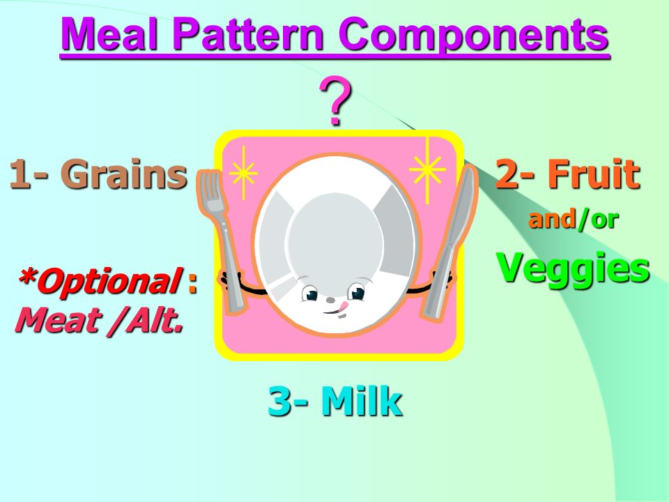 Meal Pattern Components .