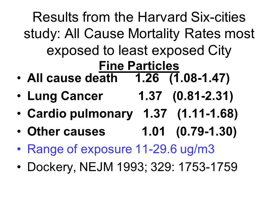 Results from the Harvard Six-cities study: All Cause Mortality Rates most exposed to least exposed City Fine Particles All cause death 1.26 (1.08-1.47) Lung Cancer 1.37 (0.81-2.31) Cardio pulmonary 1.37 (1.11-1.68) Other causes 1.01 (0.79-1.30) Range of exposure 11-29.6 ug/m3 Dockery, NEJM 1993; 329: 1753-1759