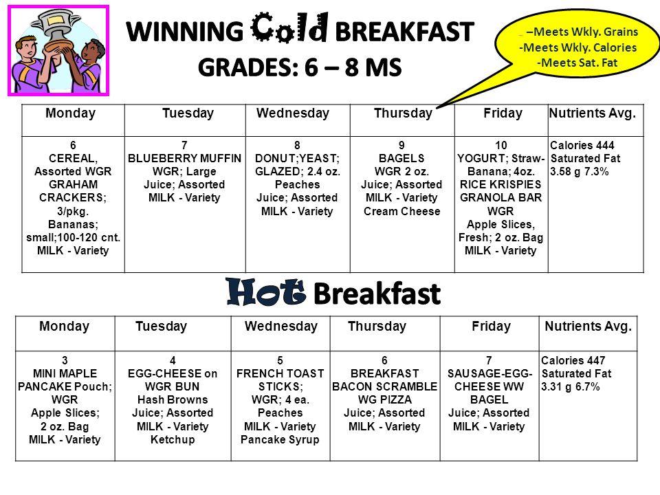 Monday Tuesday Wednesday Thursday Friday Nutrients Avg.