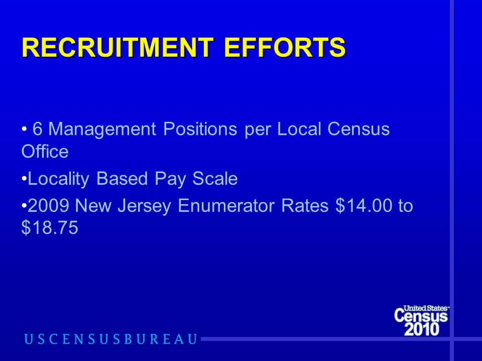 RECRUITMENT EFFORTS 6 Management Positions per Local Census Office Locality Based Pay Scale 2009 New Jersey Enumerator Rates $14.00 to $18.75