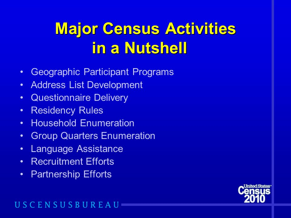 Geographic Participant Programs Address List Development Questionnaire Delivery Residency Rules Household Enumeration Group Quarters Enumeration Language Assistance Recruitment Efforts Partnership Efforts Major Census Activities in a Nutshell Major Census Activities in a Nutshell