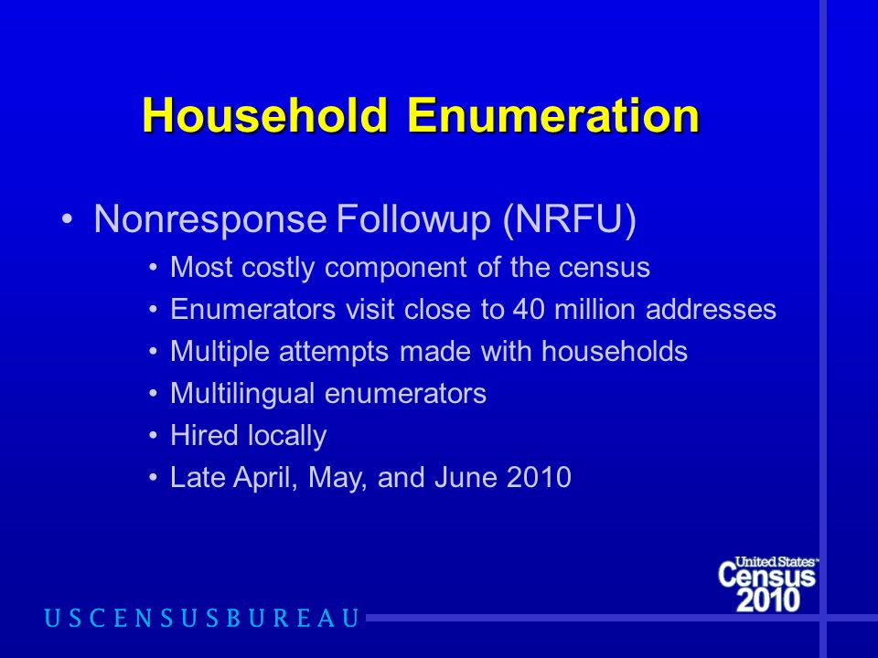Household Enumeration Nonresponse Followup (NRFU) Most costly component of the census Enumerators visit close to 40 million addresses Multiple attempts made with households Multilingual enumerators Hired locally Late April, May, and June 2010