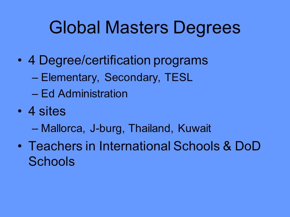 Global Masters Degrees 4 Degree/certification programs –Elementary, Secondary, TESL –Ed Administration 4 sites –Mallorca, J-burg, Thailand, Kuwait Teachers in International Schools & DoD Schools