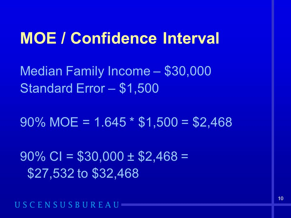 10 MOE / Confidence Interval Median Family Income – $30,000 Standard Error – $1,500 90% MOE = 1.645 * $1,500 = $2,468 90% CI = $30,000 ± $2,468 = $27,532 to $32,468