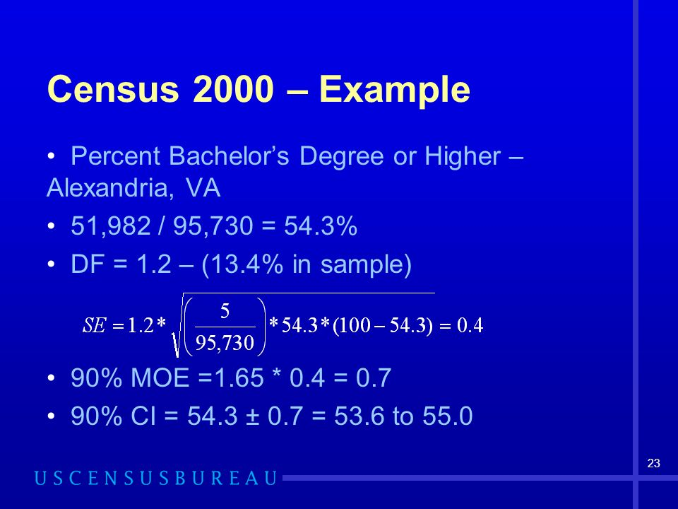 23 Census 2000 – Example Percent Bachelors Degree or Higher – Alexandria, VA 51,982 / 95,730 = 54.3% DF = 1.2 – (13.4% in sample) 90% MOE =1.65 * 0.4 = 0.7 90% CI = 54.3 ± 0.7 = 53.6 to 55.0