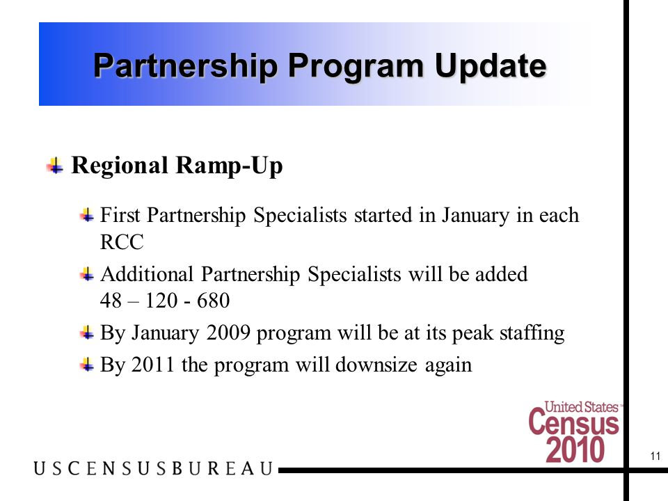 11 Partnership Program Update Regional Ramp-Up First Partnership Specialists started in January in each RCC Additional Partnership Specialists will be added 48 – 120 - 680 By January 2009 program will be at its peak staffing By 2011 the program will downsize again