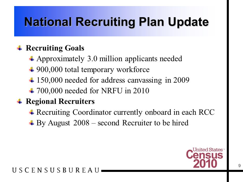 9 National Recruiting Plan Update Recruiting Goals Approximately 3.0 million applicants needed 900,000 total temporary workforce 150,000 needed for address canvassing in 2009 700,000 needed for NRFU in 2010 Regional Recruiters Recruiting Coordinator currently onboard in each RCC By August 2008 – second Recruiter to be hired