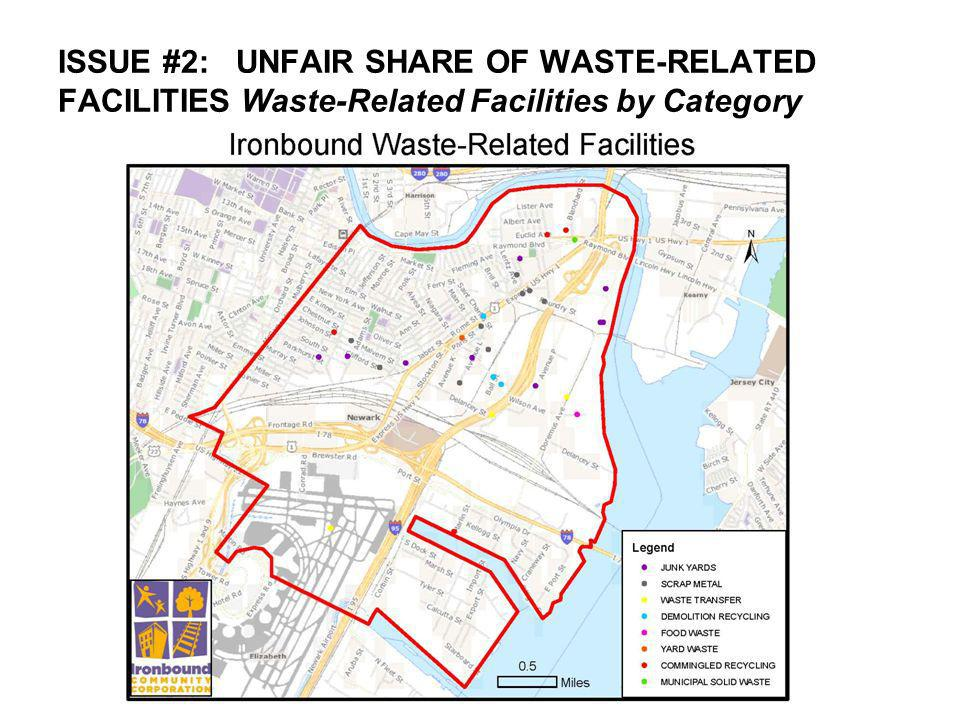 ISSUE #2: UNFAIR SHARE OF WASTE-RELATED FACILITIES Waste-Related Facilities by Category
