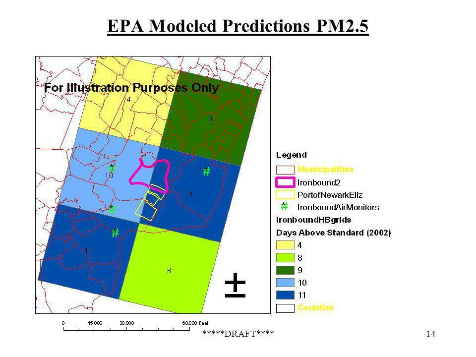 *****DRAFT****14 EPA Modeled Predictions PM2.5