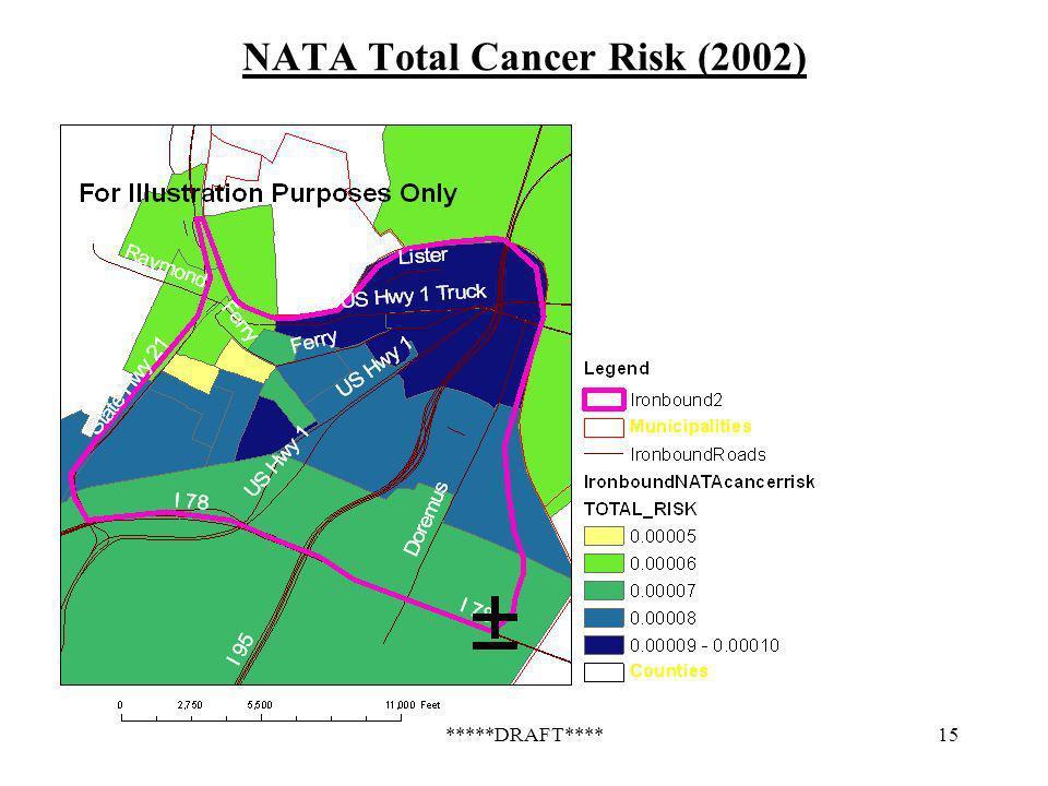 *****DRAFT****15 NATA Total Cancer Risk (2002)
